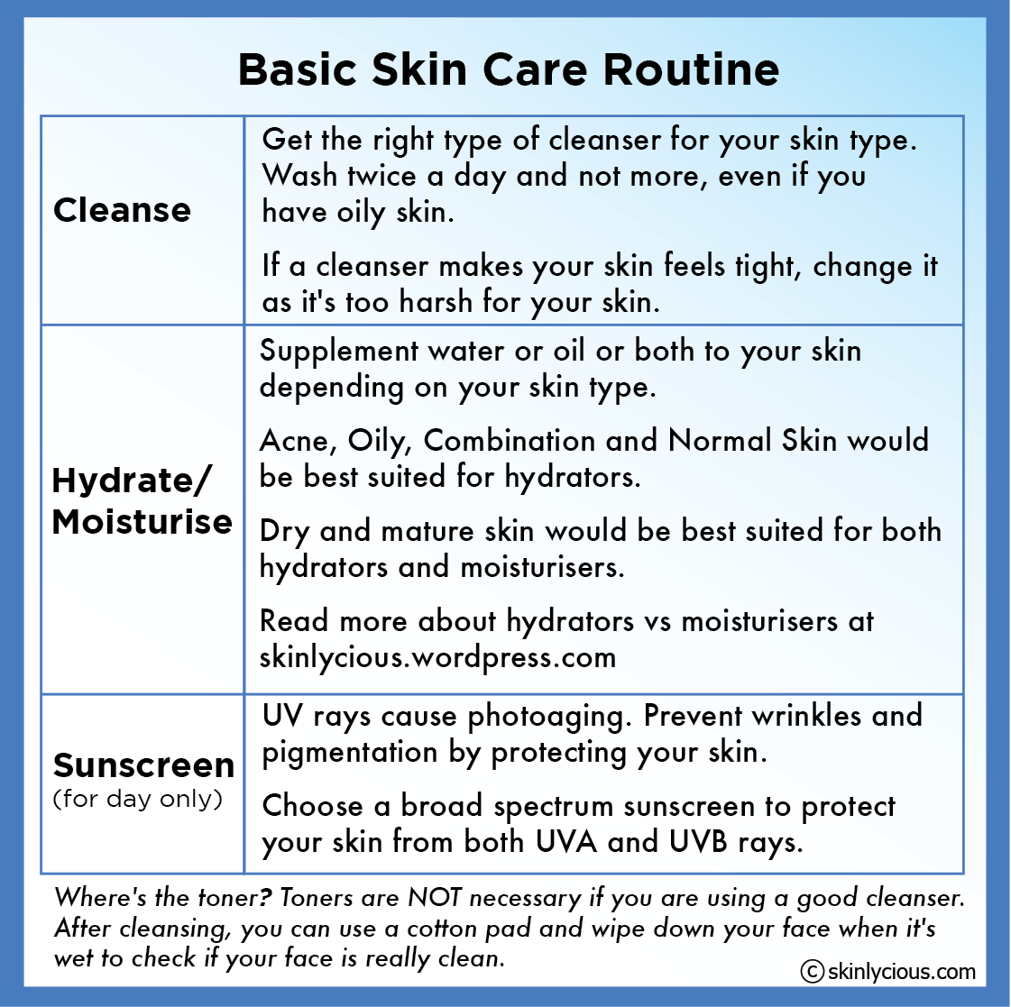 Proper skin care for the face